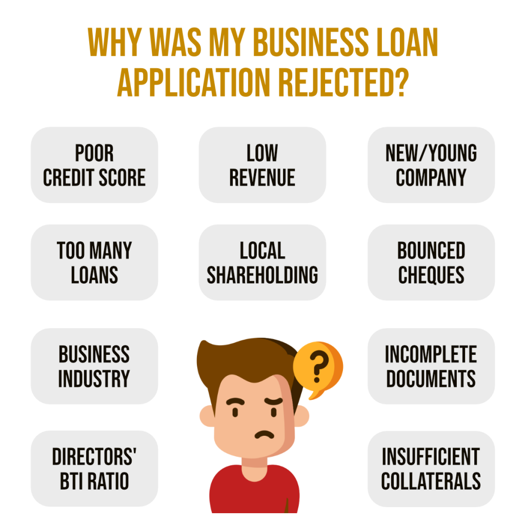 Top 10 Reasons Why Your Business Loan Application Was Rejected