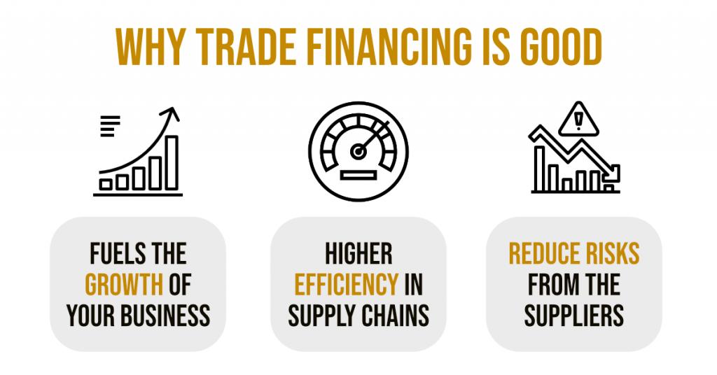 trade financing singapore